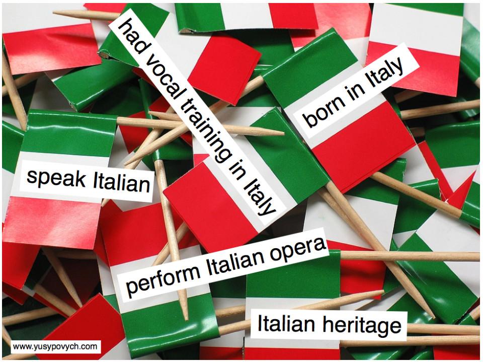 Italian Opera Singers